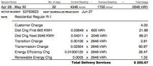 Electric Costs Units