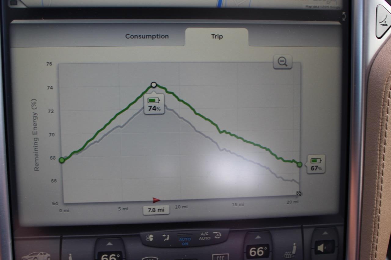 Energy Graph Down Mountain