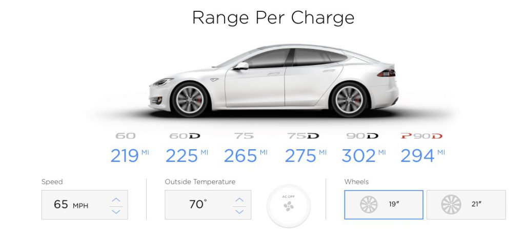Model S Range Calculator